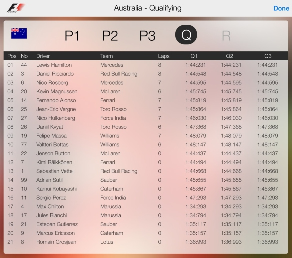 F1 Official App