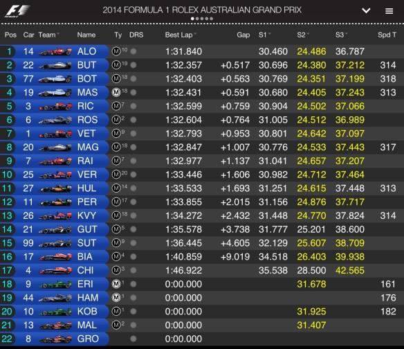 F1 2014 Oficial App
