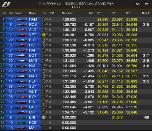 F1 2014 Official App