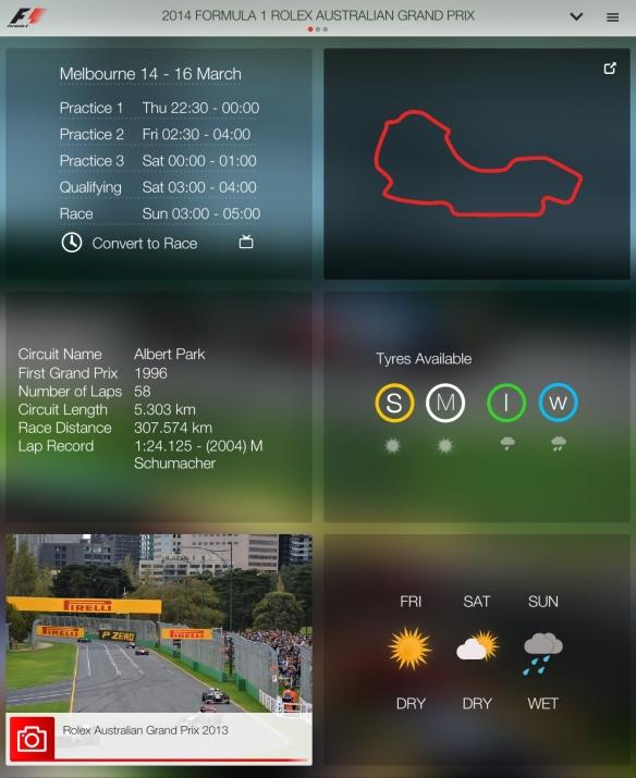 Fonte: Formula 1 App